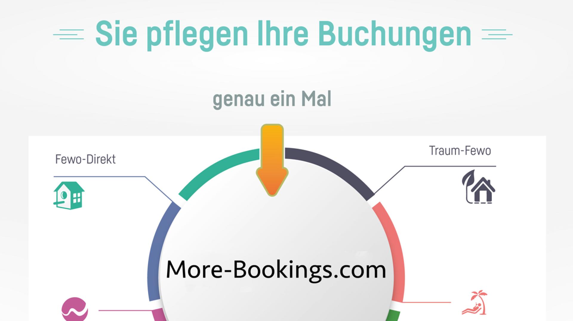 More-Bookings.com